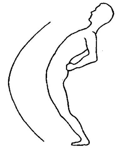 Отсутствует ощущение целостности и плавности линий, нет чувства внутренней и внешней гармонии. Нижняя часть спины не служит для поддержки тела; эту функцию принимают на себя брюшные мышцы, которые сильно сокращены
